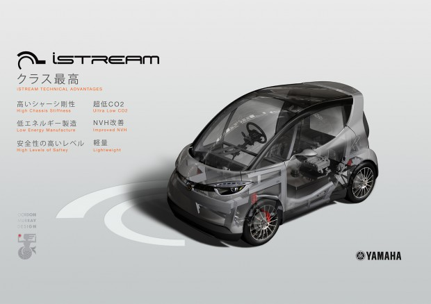 Yamaha Gordon Murray iStream